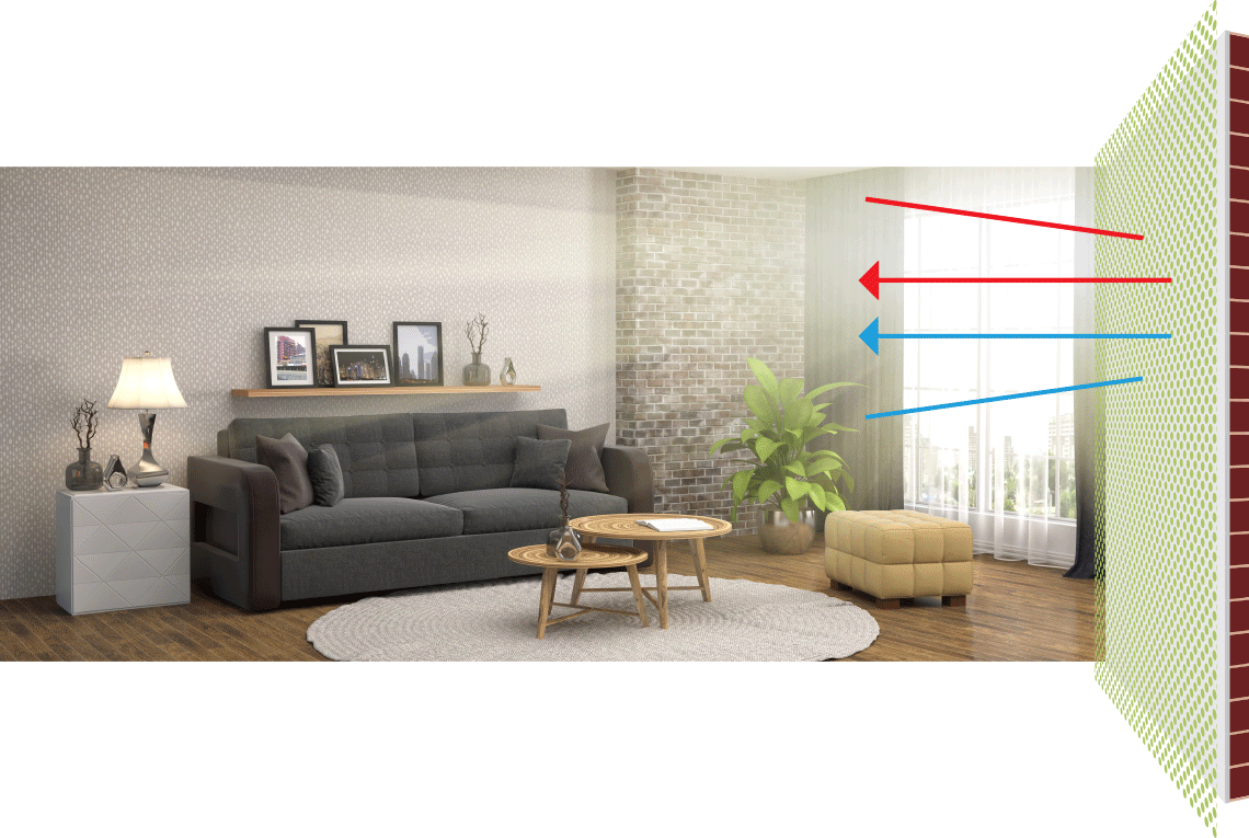 https://www.thermoshield.nl/wp-content/uploads/2016/06/interieur.png